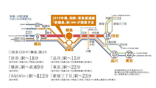 相鉄 東横 線